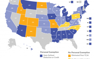 The Status of State Personal Exemptions a Year After Federal Tax Reform