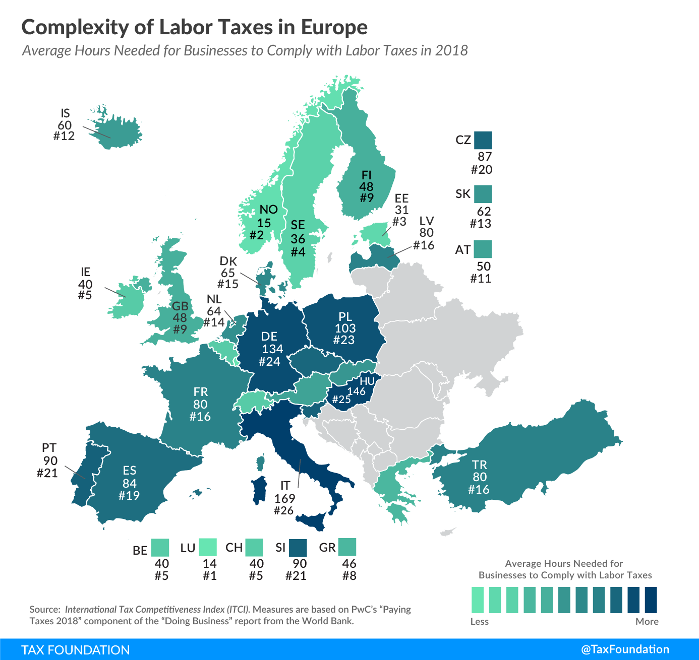 Complexity of Labor Taxes in Europe, labor tax complexity europe 2019